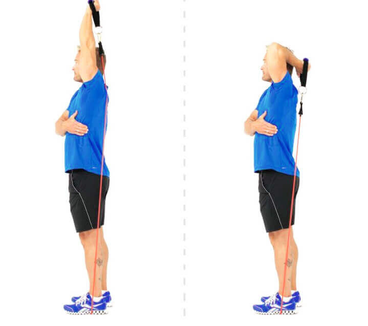 Resistance bands arm exercises - triceps extension - overhead triceps extension